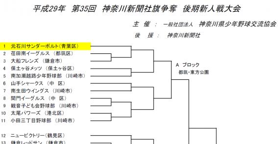 【B】第35回 神奈川新聞社旗争奪 後期新人戦大会トーナメント表